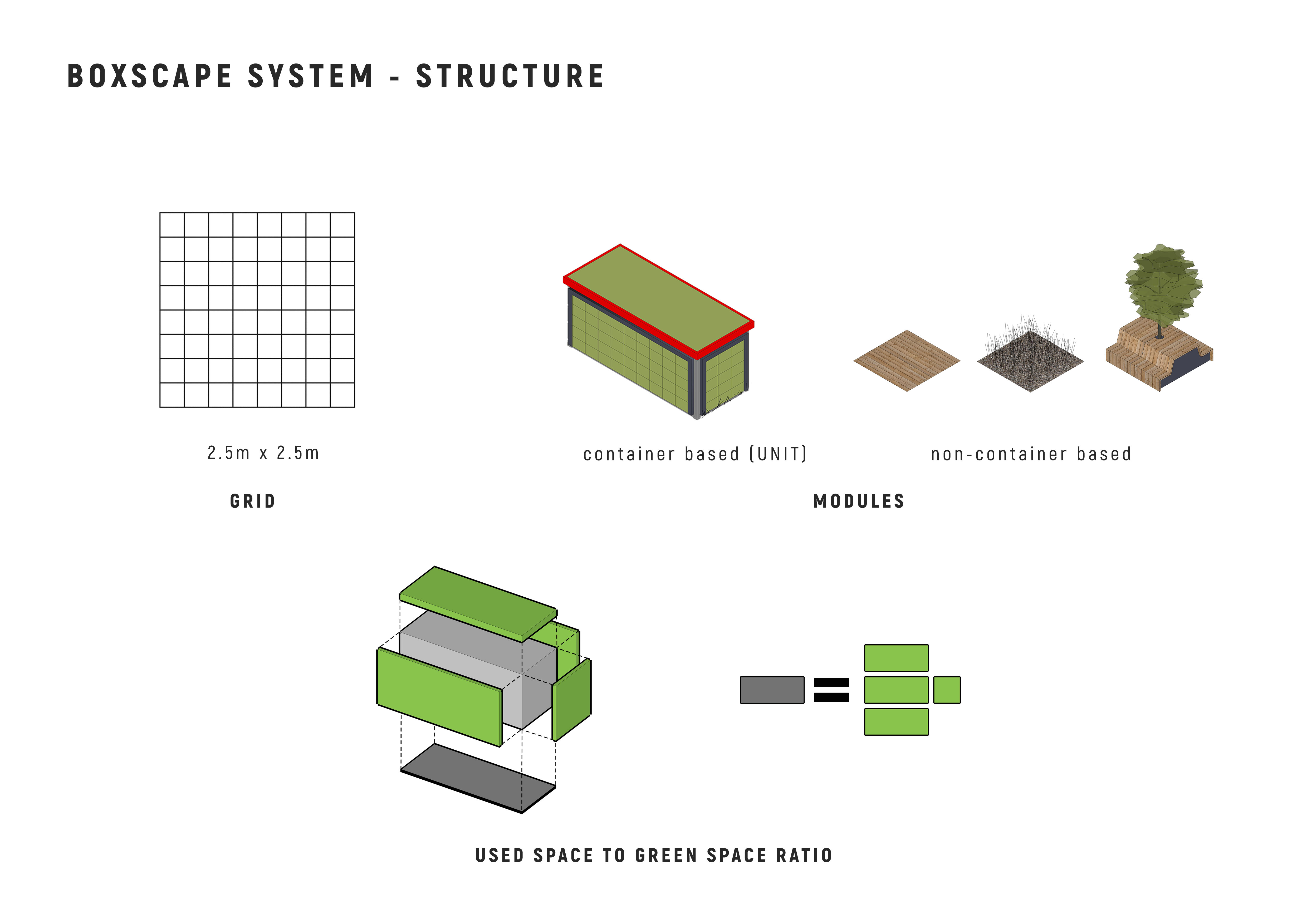 4 BOXSCAPE STRUCTURE