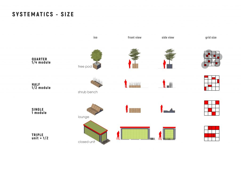 SYSTEMATICS SIZE