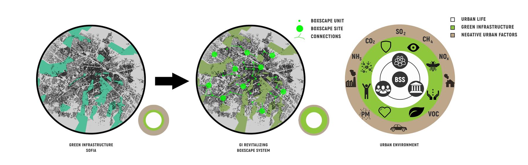 Urban-Environment-B