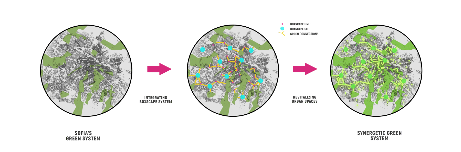 2-BXSCP-Concept